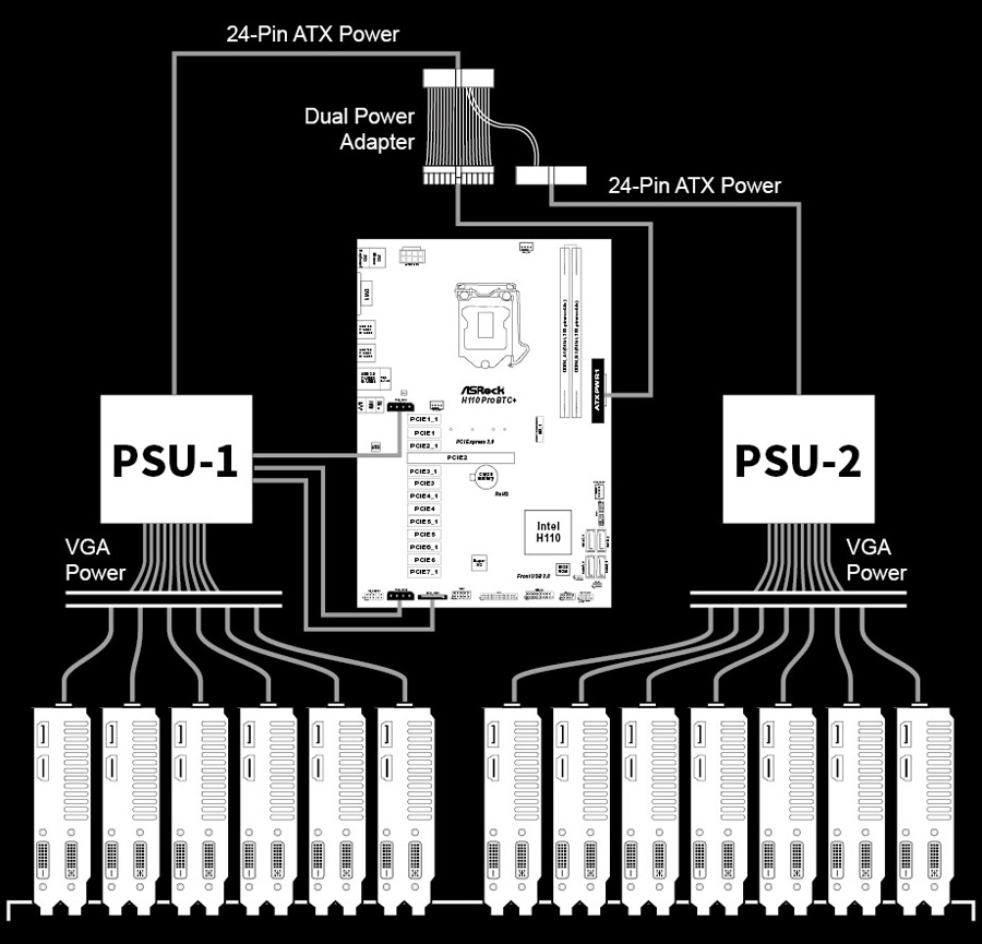 PSU connection